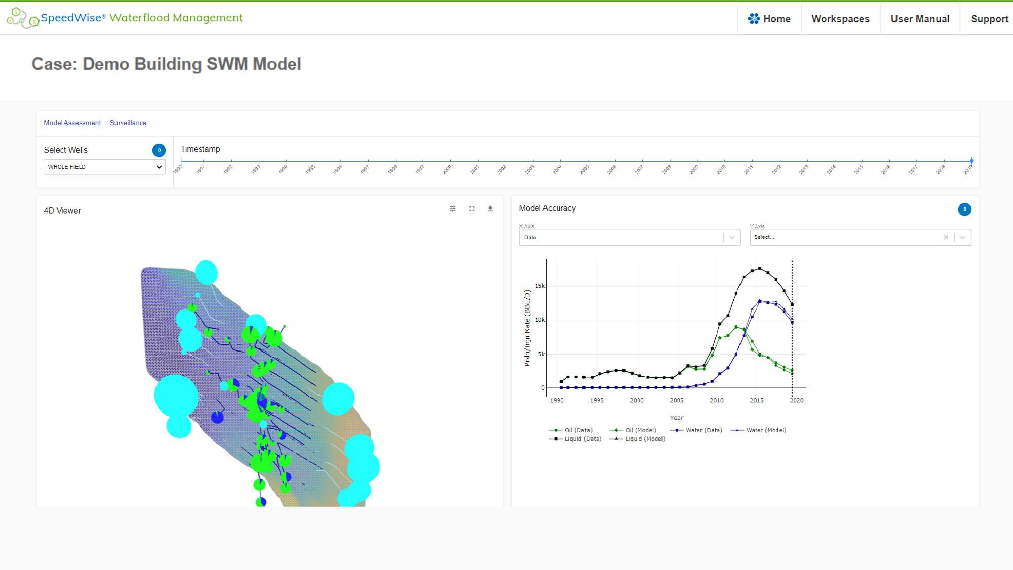 SWM - Waterflood Optimization using Data-Driven Models